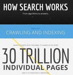 Hoe werken zoekmachines | Hoe werkt Google