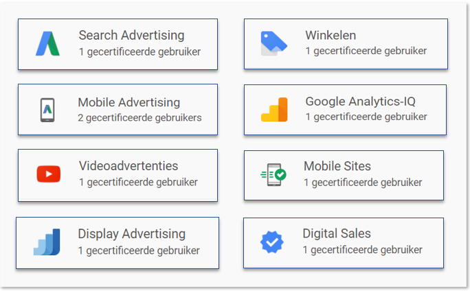 adwords en analytics gecertificeerd