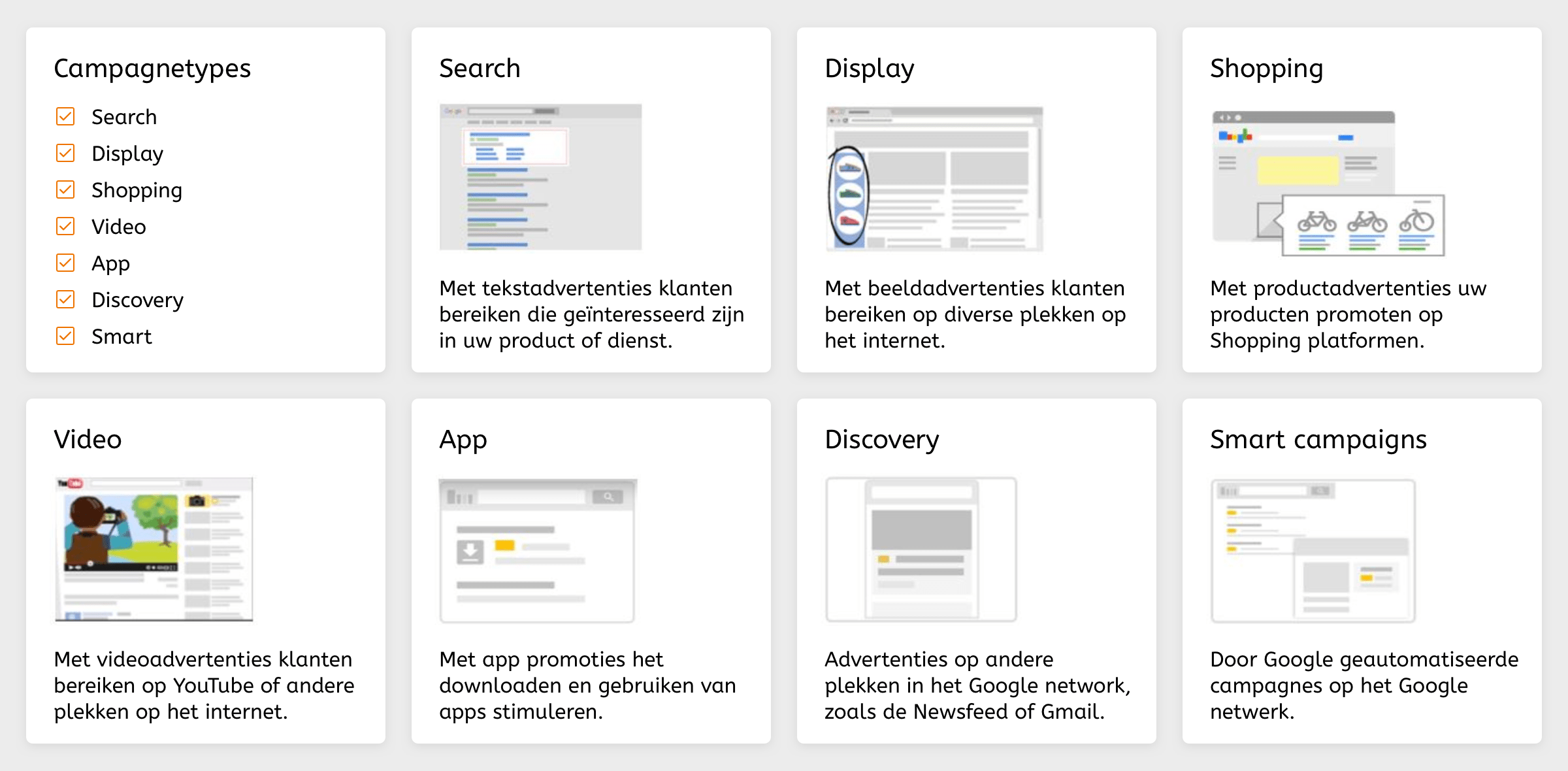 Google Ads campagnetypes