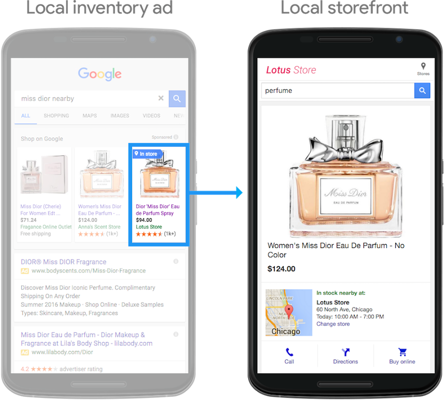 Voorbeeld van Google Local Inventory Ads