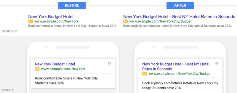 Google Extended Text Ads - Before and After