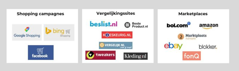 Voorbeelden van shopping platformen en marketplaces